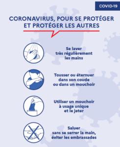 Covid-19 les mesures de prévention sport